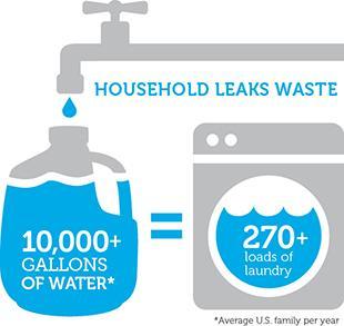 Image source: EPA